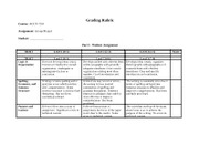 rubric for individual project