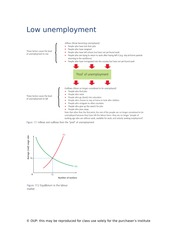 Chapter 17 - Low unemployment