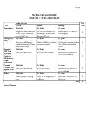 Self_Evaluation_Grading_Rubric _7_