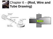 Bulk deformation process-wire rod tube drawing Ch6