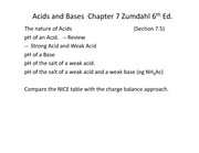 Lecture 7D on Acids and Bases