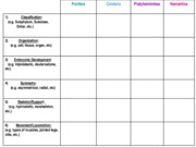 Phylum Chart for Practicals