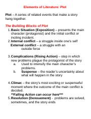 Elements of Literature Short Story Terms.doc