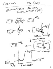 Electrophilic Aromatic Subsitution