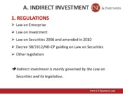 SLIDE_4.2. Law on investment