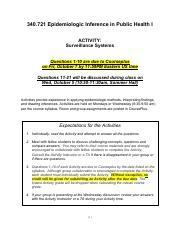 340.721_Surveillance_Systems-Activity