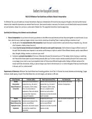 MUS 223 Milestone Two Guidelines and Rubric.pdf