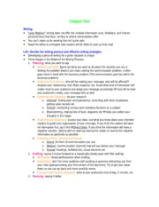 mcom notes Chapter 2-writing stratgies
