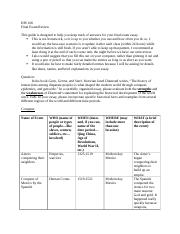 History 106- Final Essay Review Guide Spring 2018.docx