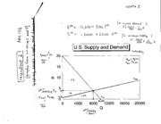 Graphing Excess Supply and Demand Handout