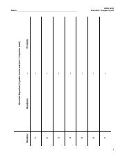 Lab 06 PreLab Worksheet.pdf