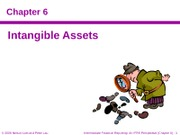 06-Intangible-Assets