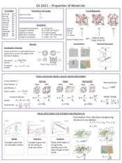 ES 1021 Properties of Materials Crib Sheet _3