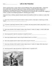 Life in the Trenches Homework