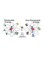 renewable-non-renewable-energy-sources.gif