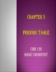 chapter 5 - periodic table.pdf