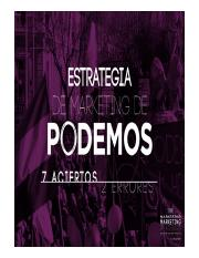 Marketing_Caso  Podemos