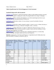 Table of Specifications.docx