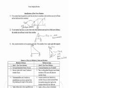 Truss_Analysis_Review.pdf