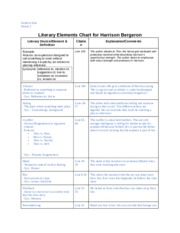 Literary Elements Chart for Harrison Bergeron