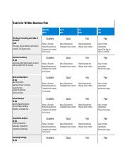 Rubric for Written Business Plan.pdf