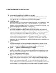 FORMS OF NONVERBAL COMMUNICATION.docx