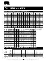 pipe fricyion loss chart.pdf