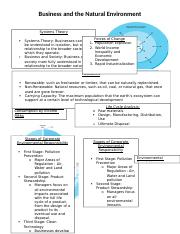 S5 Russia Business and the Natural Environment Handout.docx