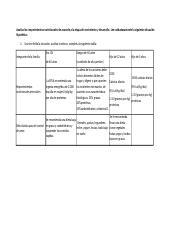 Plan de cuidados de enfermería para el paciente con hipertensión