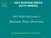 DSCI4520_DecisionTrees_5