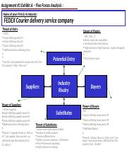 Exhibit_Template_for_Industry_Level_Analysis_Cheat_Sheet.ppt
