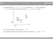 27. Particle Projected Perpendicular to Uniform Electric Field