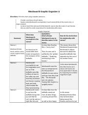 Wordsworth Graphic Organizer A.rtf
