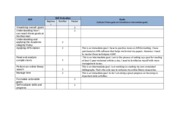 Foundations_Skill_Assessment_Table (1)
