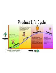 product-life-cycle.jpg