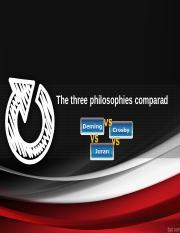 PH.compared.ppt
