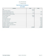 Post-Closing Trial Balance—General Fund—2013