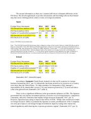 BUSS325 Week 5 Discussion FDI China and Japan.docx