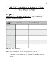 INR 2002 Final Exam Review