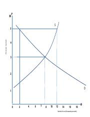 Graph+Questions+7-10