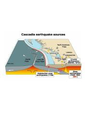 cascadia-subduction-zone-110531-02.jpg