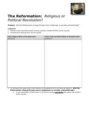 Reformation Religious or Political Revolution-.docx