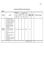 CHHI510_Research_Proposal_Grading_Rubric.docx