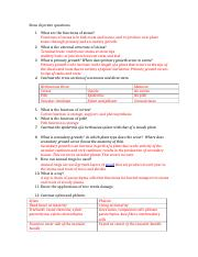 Biology_Ch 35 ObjectiveQuestions
