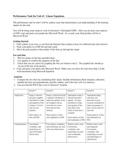 Performance Task for Unit s5 - Linear Equations