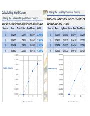 Yield Curve Theory Work Sheets2.xlsx