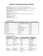 Tiffiny Black Project Management IP 2 Project_Charter_Document (1).docx