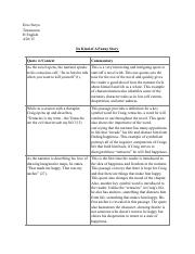 Dialectical Note Template.pdf