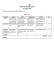 IT 135 Assignment Rubric