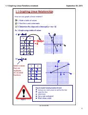 MPM2D-1.1-Graphing-Linear-Relations1.pdf